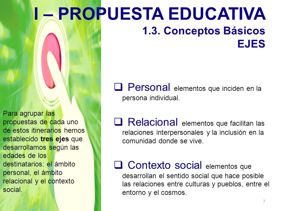 I – PROPUESTA EDUCATIVA 1.3. Conceptos Básicos EJES Personal elementos que inciden en la persona individual. Relacional elementos que facilitan las re