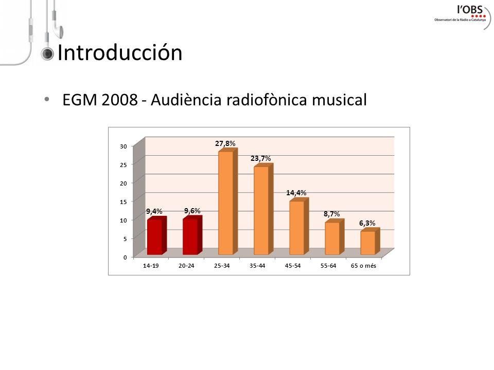 EGM 2008 - Audiència radiofònica musical