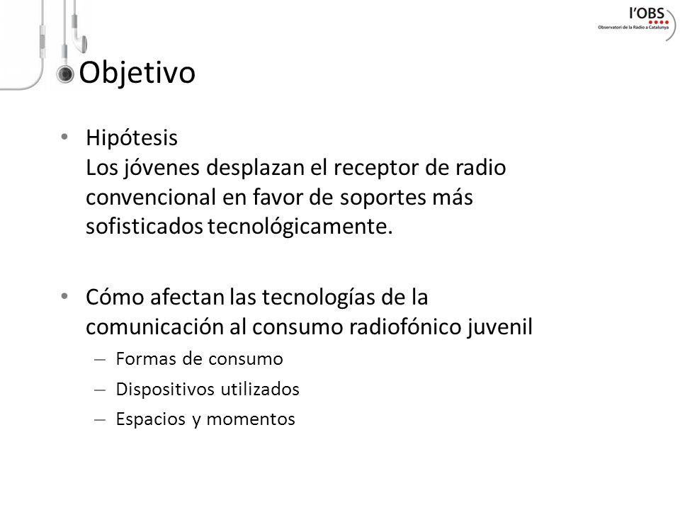 Objetivo Hipótesis Los jóvenes desplazan el receptor de radio convencional en favor de soportes más sofisticados tecnológicamente. Cómo afectan las te