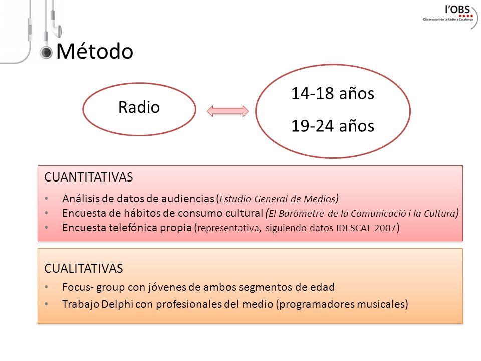 CUALITATIVAS Focus- group con jóvenes de ambos segmentos de edad Trabajo Delphi con profesionales del medio (programadores musicales) Método CUANTITAT