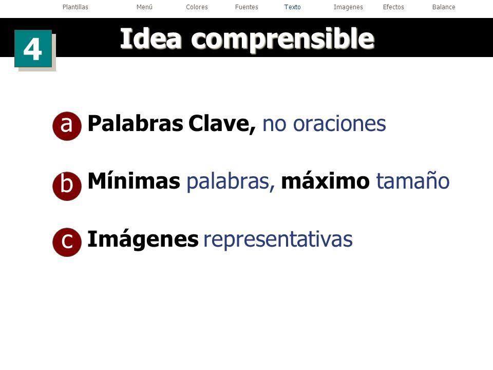 Palabras Clave, no oraciones Mínimas palabras, máximo tamaño Imágenes representativas a b c Idea comprensible 4 4 PlantillasMenúColoresFuentesTextoIma