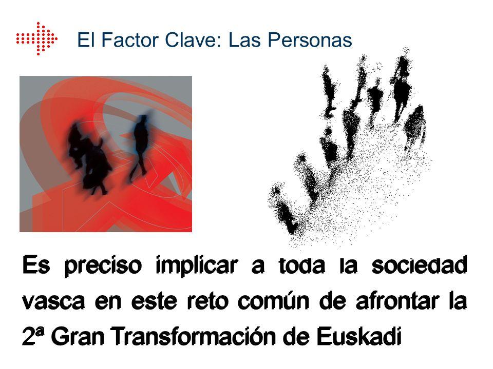 Es preciso implicar a toda la sociedad vasca en este reto común de afrontar la 2ª Gran Transformación de Euskadi El Factor Clave: Las Personas