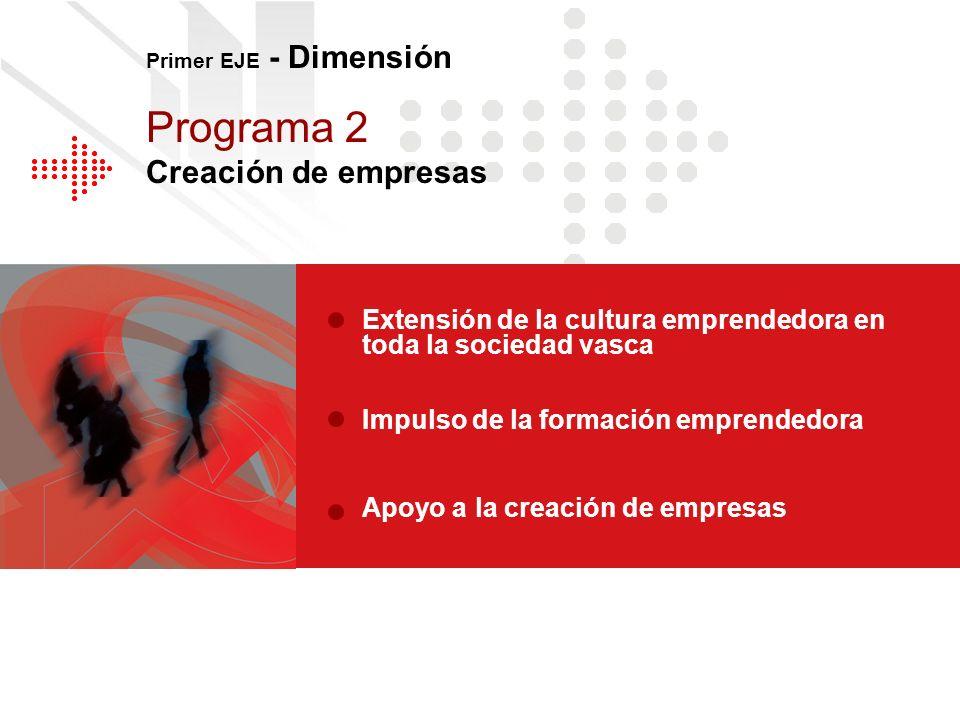 Programa 2 Creación de empresas Extensión de la cultura emprendedora en toda la sociedad vasca Impulso de la formación emprendedora Apoyo a la creació