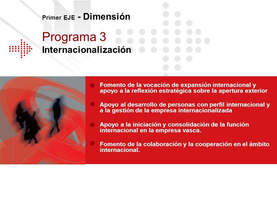 Programa 3 Internacionalización Fomento de la vocación de expansión internacional y apoyo a la reflexión estratégica sobre la apertura exterior Apoyo