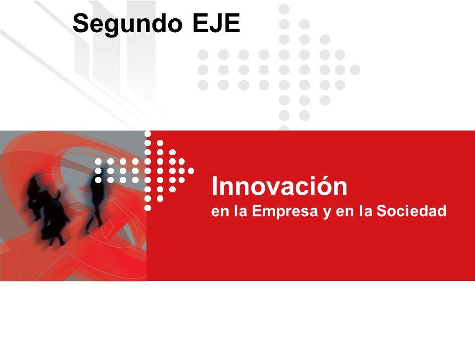 Innovación en la Empresa y en la Sociedad Segundo EJE