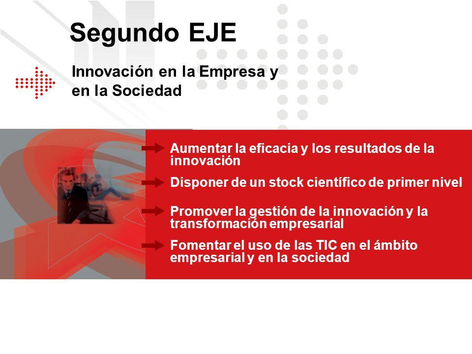 Innovación en la Empresa y en la Sociedad Aumentar la eficacia y los resultados de la innovación Disponer de un stock científico de primer nivel Promo