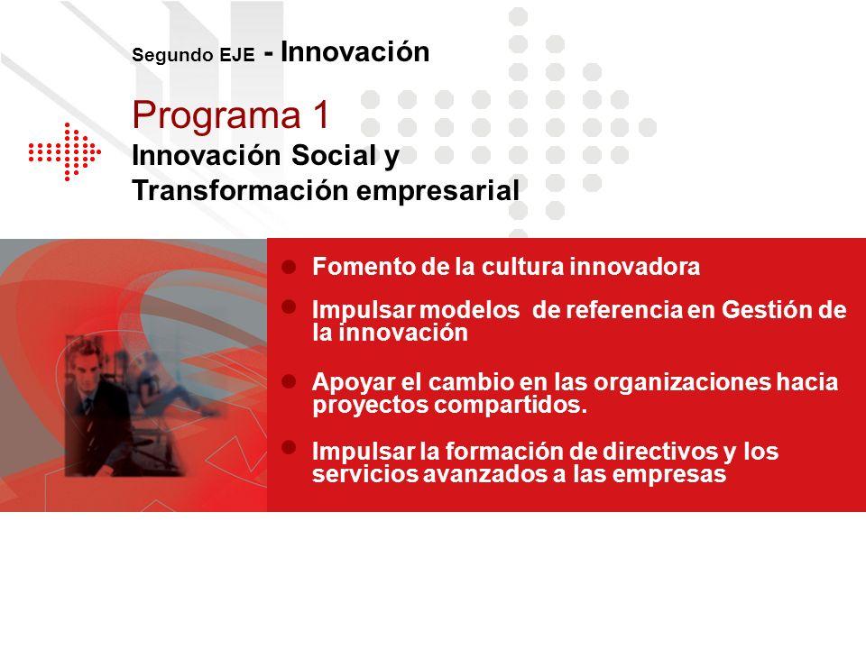 Fomento de la cultura innovadora Impulsar modelos de referencia en Gestión de la innovación Apoyar el cambio en las organizaciones hacia proyectos com