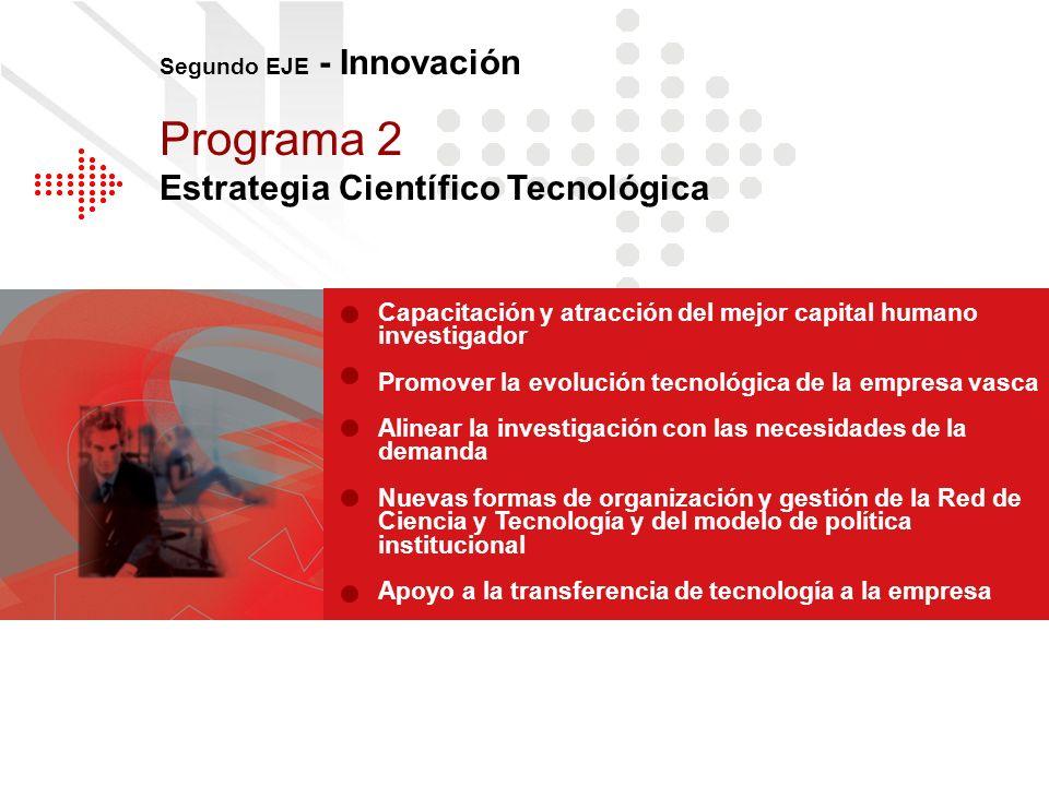 Capacitación y atracción del mejor capital humano investigador Promover la evolución tecnológica de la empresa vasca Alinear la investigación con las
