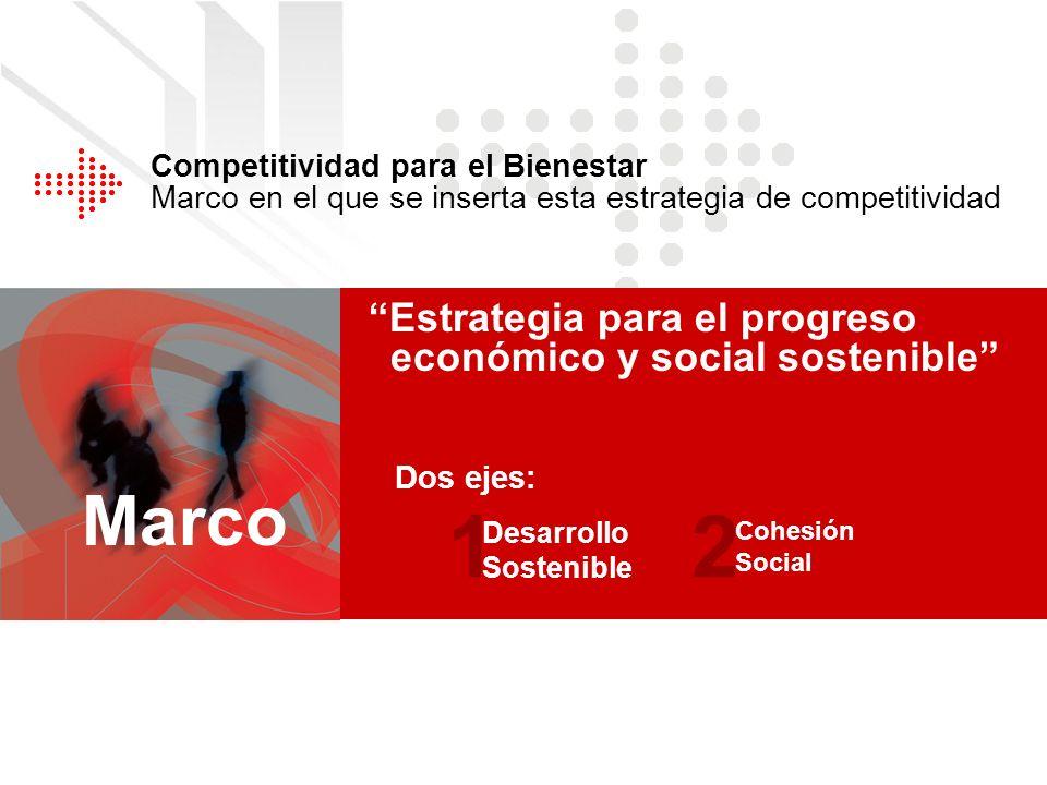 Competitividad para el Bienestar Marco en el que se inserta esta estrategia de competitividad Estrategia para el progreso económico y social sostenibl