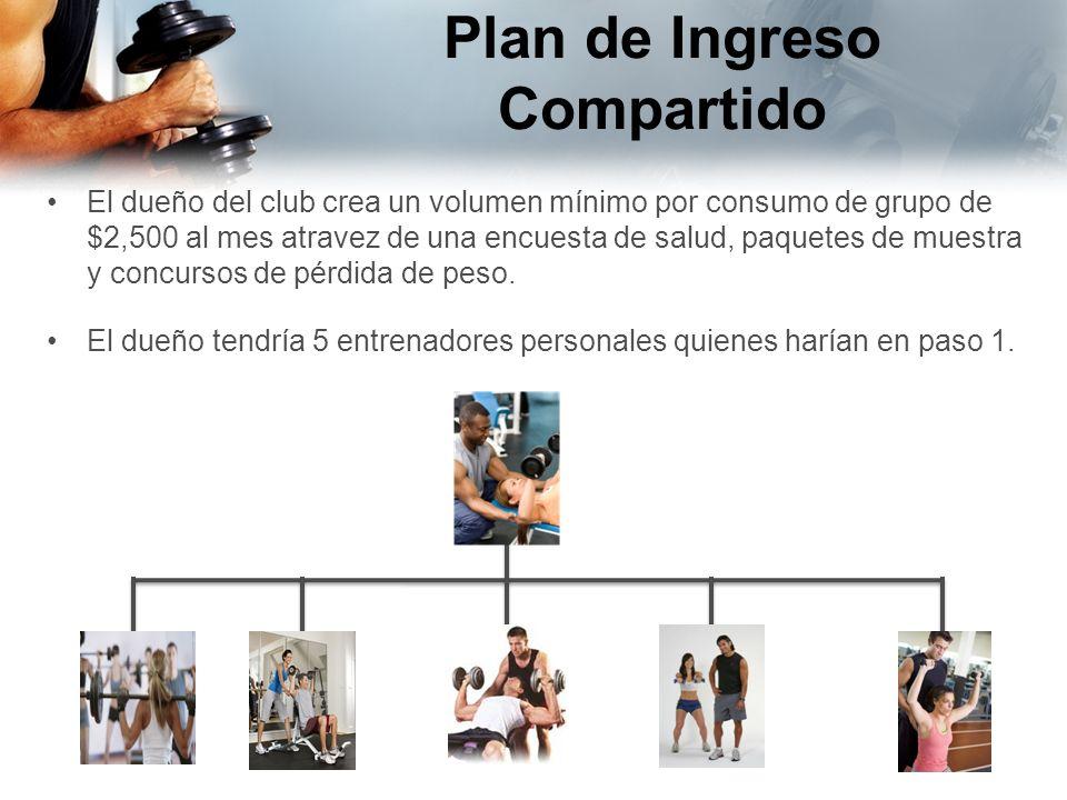 Plan de Ingreso Compartido El dueño del club crea un volumen mínimo por consumo de grupo de $2,500 al mes atravez de una encuesta de salud, paquetes d