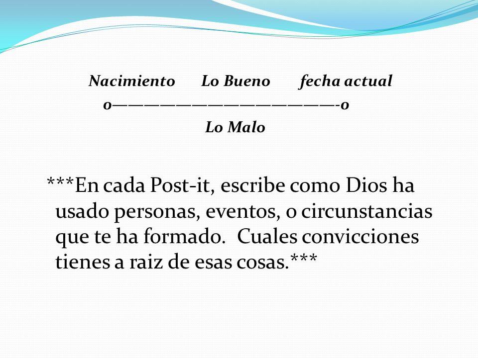 Nacimiento Lo Bueno fecha actual 0-0 Lo Malo ***En cada Post-it, escribe como Dios ha usado personas, eventos, o circunstancias que te ha formado. Cua