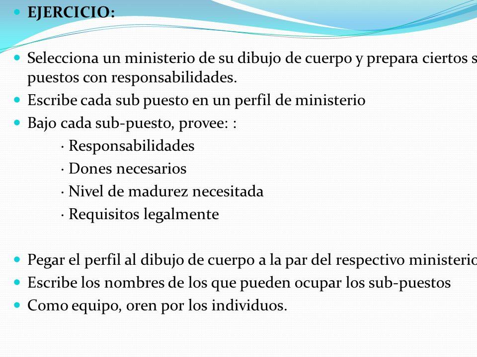 EJERCICIO: Selecciona un ministerio de su dibujo de cuerpo y prepara ciertos sub- puestos con responsabilidades. Escribe cada sub puesto en un perfil