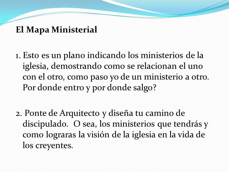 El Mapa Ministerial 1. Esto es un plano indicando los ministerios de la iglesia, demostrando como se relacionan el uno con el otro, como paso yo de un
