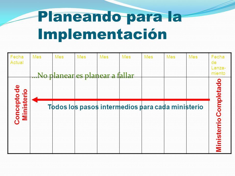 Planeando para la Implementación …No planear es planear a fallar Fecha Actual Mes Fecha de Lanza- miento Todos los pasos intermedios para cada ministe