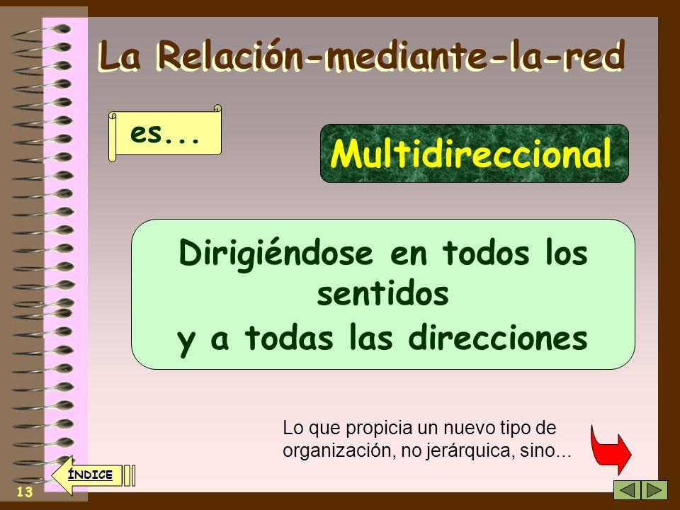 12 ÍNDICE La Relación-mediante-la-red Horizontal Con la información fluyendo por todos lados es... ÍNDICE