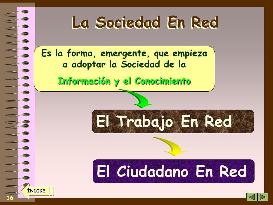 15 ÍNDICE En resumen... La Sociedad En Red Todas estas características, dan forma a lo que empieza a llamarse ÍNDICE