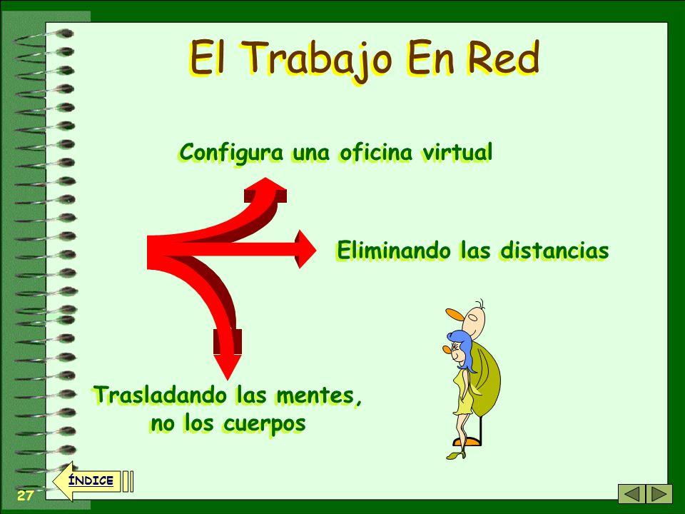 26 ÍNDICE El Trabajo En Red...Trabajo en equipo Es igual a... + Las TICs 26 + La visión Horizontal del Cooperativismo ÍNDICE