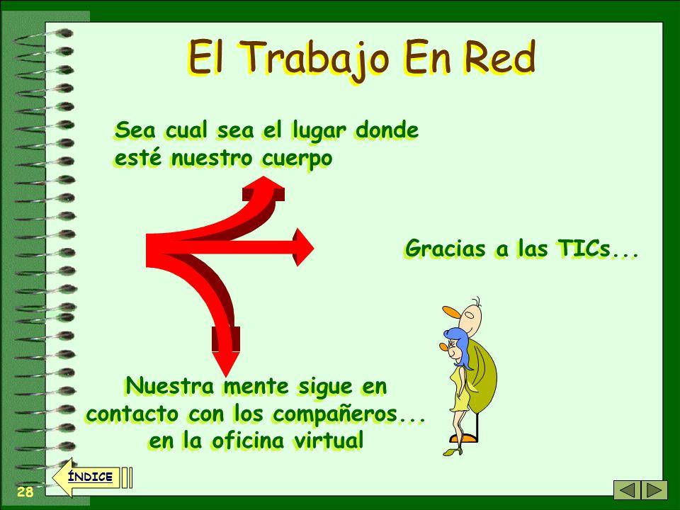 27 ÍNDICE El Trabajo En Red Eliminando las distancias Trasladando las mentes, no los cuerpos Configura una oficina virtual 27 ÍNDICE