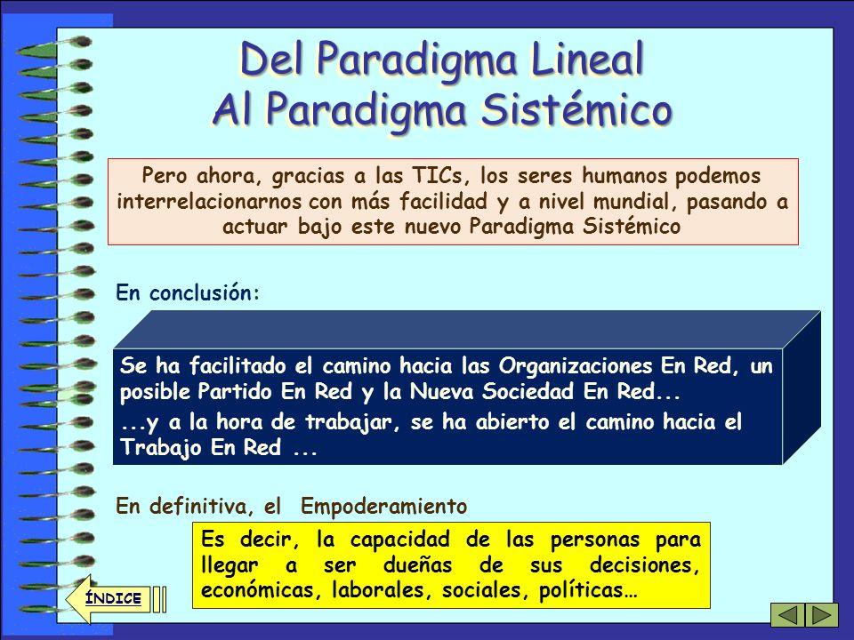 34 ÍNDICE Del Paradigma Lineal Al Paradigma Sistémico Habría que decir que, solo con la fuerza (la dictadura política, o la dictadura del dinero), o p