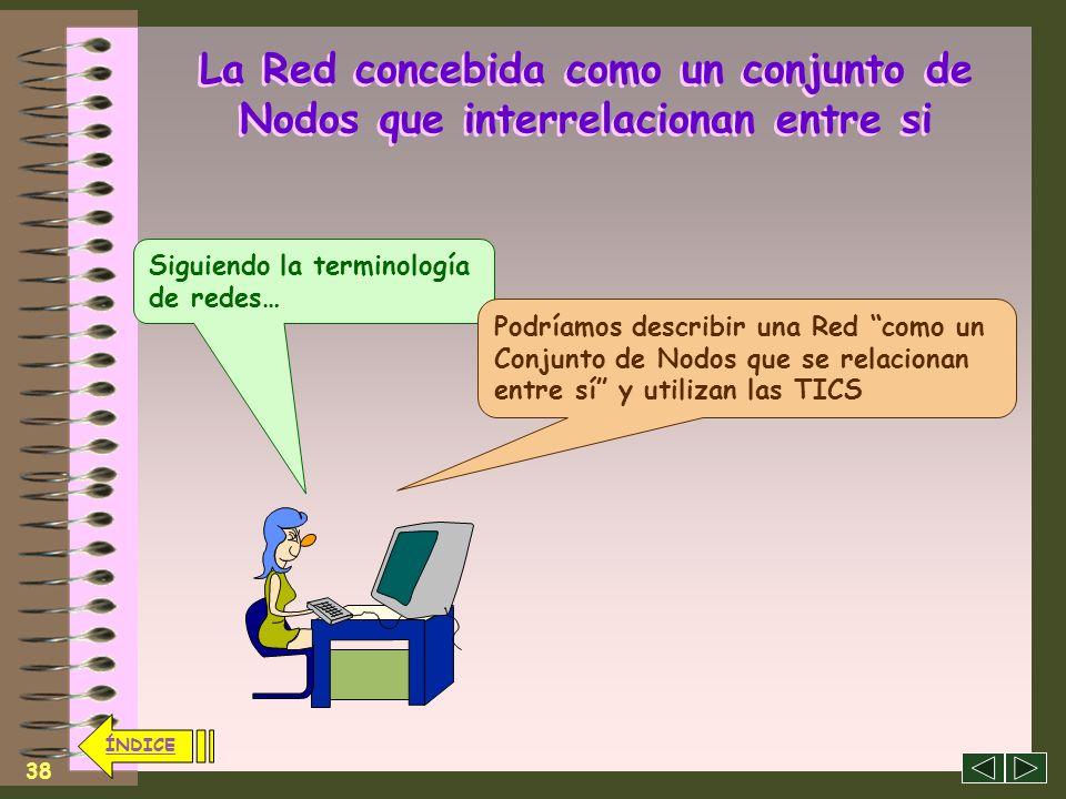 37 ÍNDICE Las Redes concebidas como Organismos Vivos El Paradigma Biológico De esta manera, Las Organizaciones En Red deben contemplarse como Organism