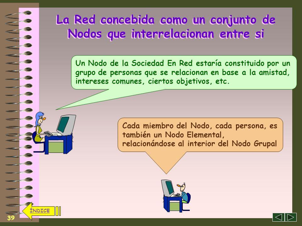38 ÍNDICE La Red concebida como un conjunto de Nodos que interrelacionan entre si Siguiendo la terminología de redes… Podríamos describir una Red como