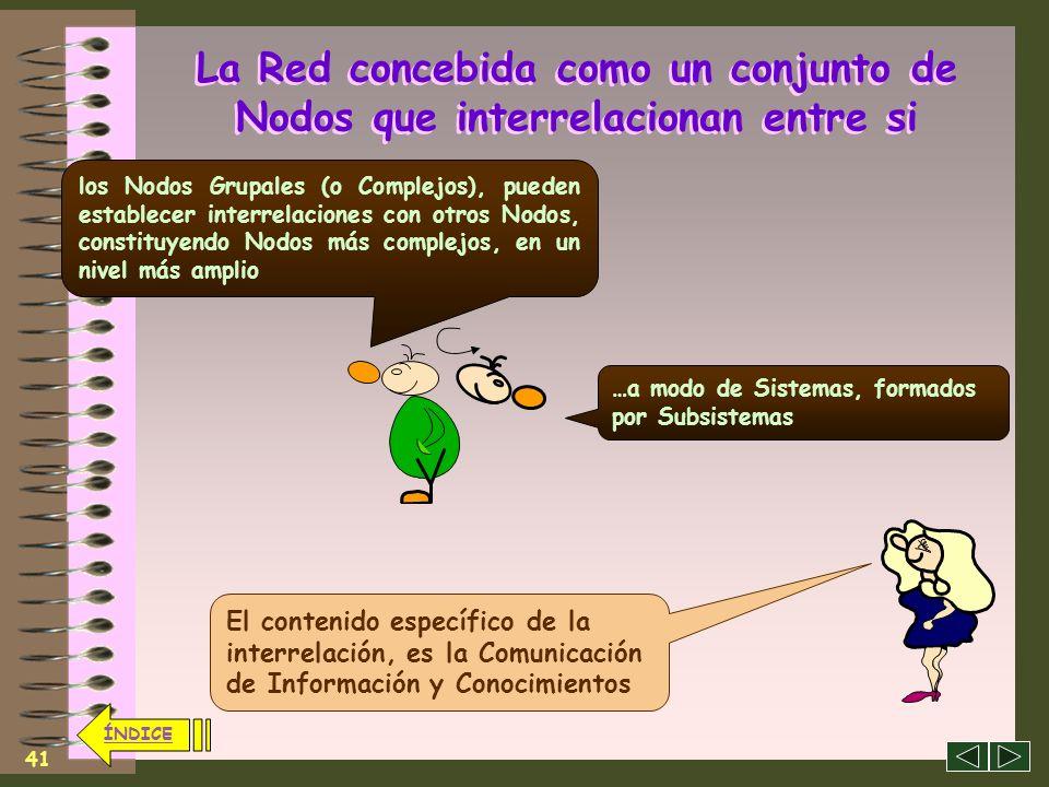 40 ÍNDICE La Red concebida como un conjunto de Nodos que interrelacionan entre si Los Nodos Personales (NP) constituyen las unidades básicas de la Red