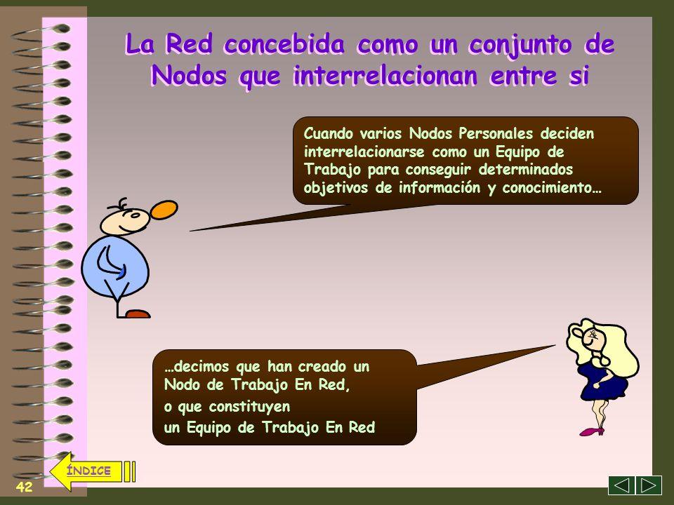 41 ÍNDICE La Red concebida como un conjunto de Nodos que interrelacionan entre si El contenido específico de la interrelación, es la Comunicación de I