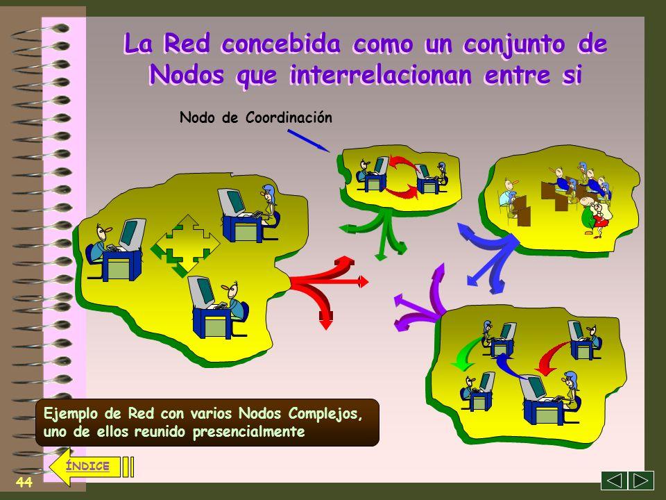 43 ÍNDICE La Red concebida como un conjunto de Nodos que interrelacionan entre si En base a todo lo que llevamos dicho, podríamos concebir una Organiz