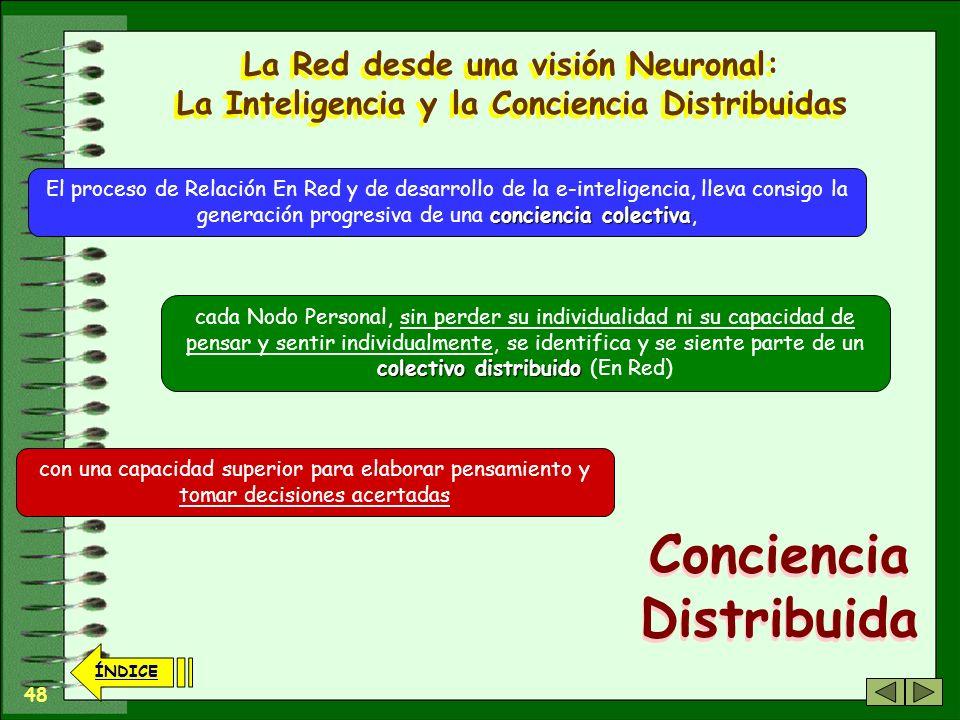 47 ÍNDICE La Red desde una visión Neuronal: La Inteligencia y la Conciencia Distribuidas 47 Los individuos (NPs), desde su ubicación física concreta y