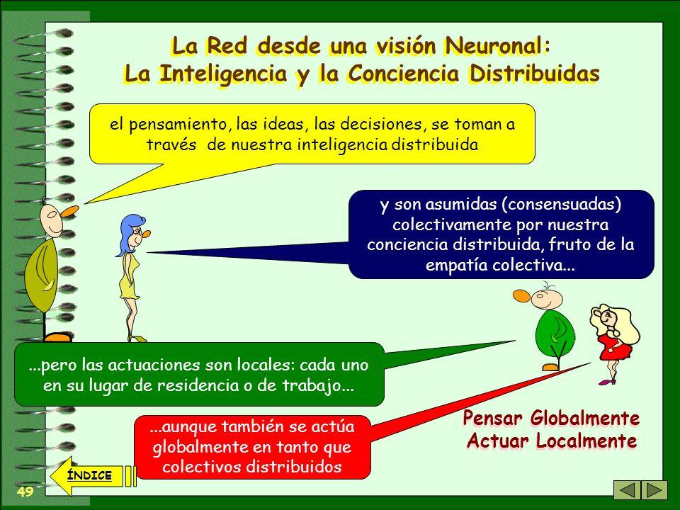 48 ÍNDICE La Red desde una visión Neuronal: La Inteligencia y la Conciencia Distribuidas 48 conciencia colectiva El proceso de Relación En Red y de de