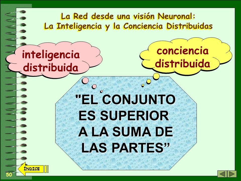 49 ÍNDICE La Red desde una visión Neuronal: La Inteligencia y la Conciencia Distribuidas el pensamiento, las ideas, las decisiones, se toman a través
