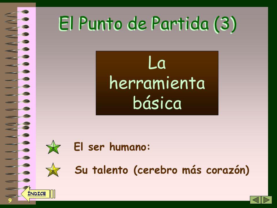 9 El Punto de Partida (3) El ser humano: La herramienta básica Su talento (cerebro más corazón) ÍNDICE