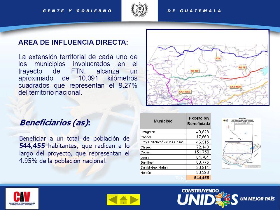 Beneficiarios (as): Beneficiar a un total de población de 544,455 habitantes, que radican a lo largo del proyecto, que representan el 4.95% de la pobl