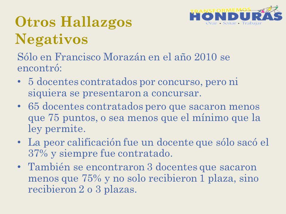 Otros Hallazgos Negativos Sólo en Francisco Morazán en el año 2010 se encontró: 5 docentes contratados por concurso, pero ni siquiera se presentaron a concursar.