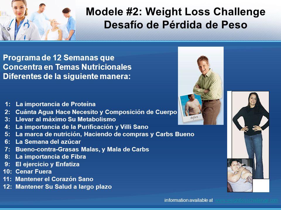 Programa de 12 Semanas que Concentra en Temas Nutricionales Diferentes de la siguiente manera: information available at www.weightlosschallenge.comwww