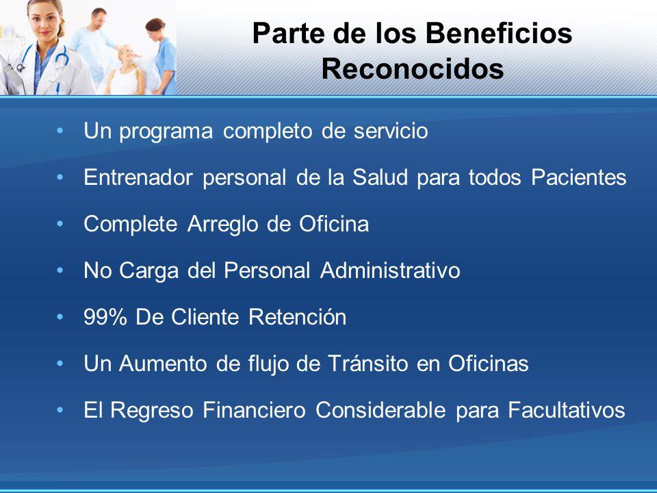 Un programa completo de servicio Entrenador personal de la Salud para todos Pacientes Complete Arreglo de Oficina No Carga del Personal Administrativo