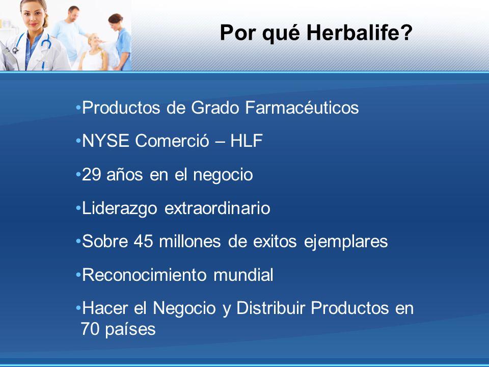 Por qué Herbalife? Productos de Grado Farmacéuticos NYSE Comerció – HLF 29 años en el negocio Liderazgo extraordinario Sobre 45 millones de exitos eje