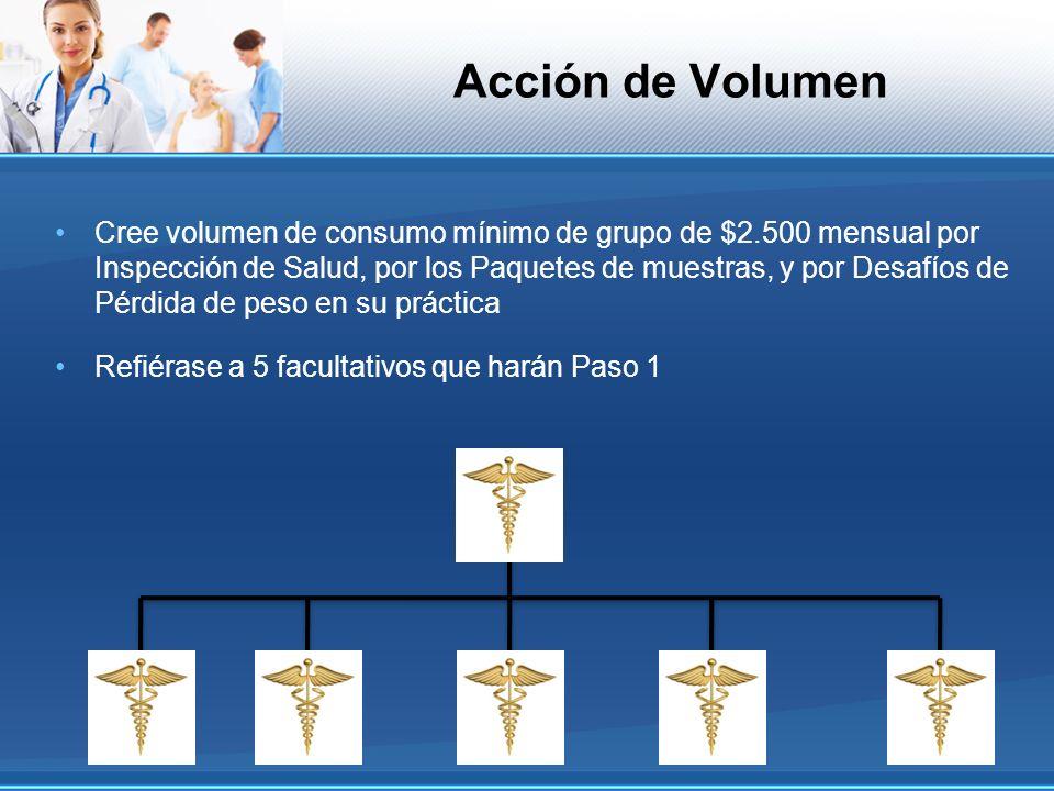 Acción de Volumen Cree volumen de consumo mínimo de grupo de $2.500 mensual por Inspección de Salud, por los Paquetes de muestras, y por Desafíos de P