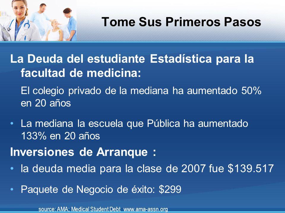 Tome Sus Primeros Pasos La Deuda del estudiante Estadística para la facultad de medicina: El colegio privado de la mediana ha aumentado 50% en 20 años