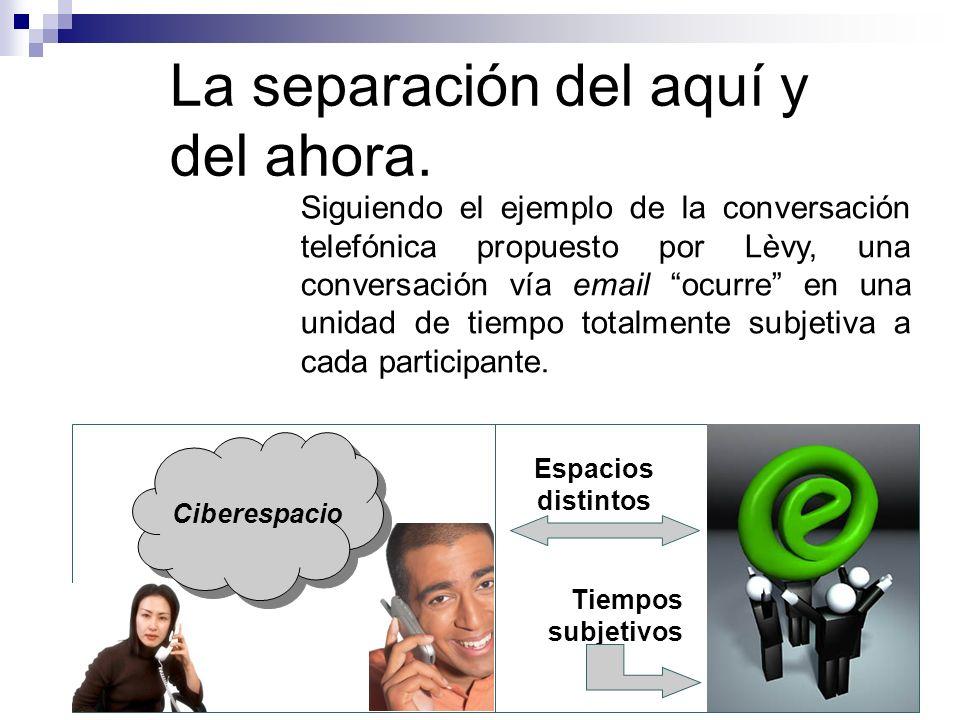 La separación del aquí y del ahora. Siguiendo el ejemplo de la conversación telefónica propuesto por Lèvy, una conversación vía email ocurre en una un