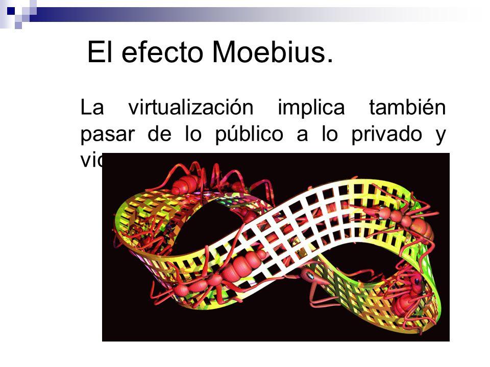 El efecto Moebius. La virtualización implica también pasar de lo público a lo privado y viceversa.