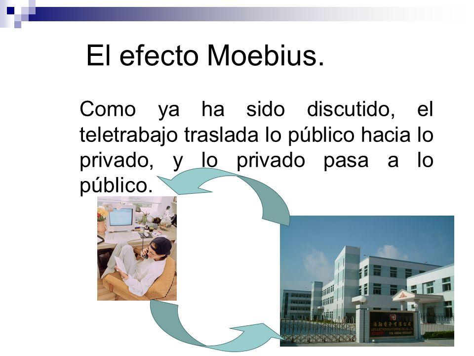 El efecto Moebius. Como ya ha sido discutido, el teletrabajo traslada lo público hacia lo privado, y lo privado pasa a lo público.