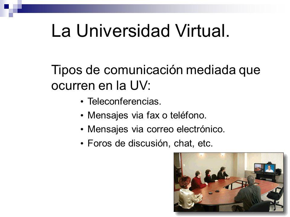 La Universidad Virtual. Tipos de comunicación mediada que ocurren en la UV: Teleconferencias. Mensajes via fax o teléfono. Mensajes via correo electró