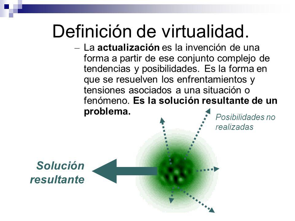 Definición de virtualidad. – La actualización es la invención de una forma a partir de ese conjunto complejo de tendencias y posibilidades. Es la form