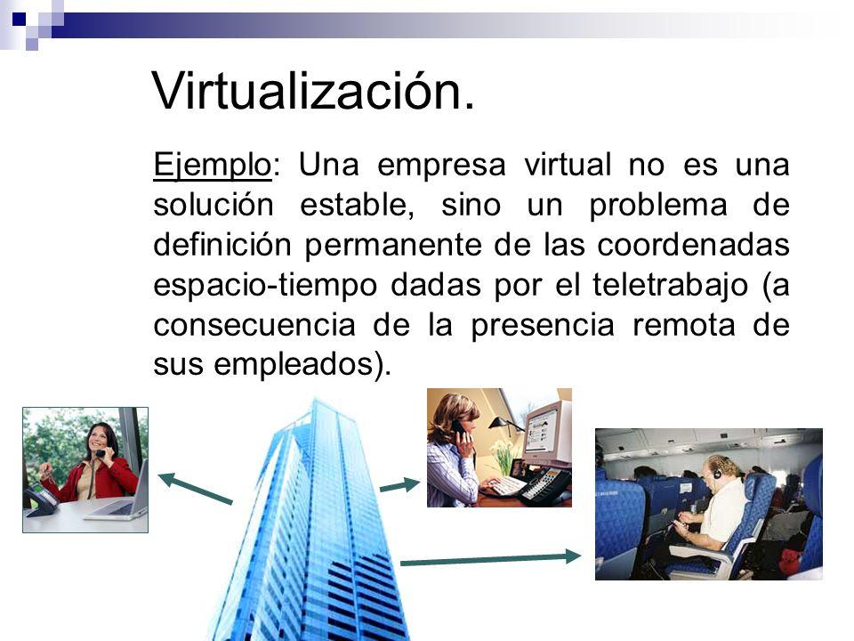 Virtualización. Ejemplo: Una empresa virtual no es una solución estable, sino un problema de definición permanente de las coordenadas espacio-tiempo d