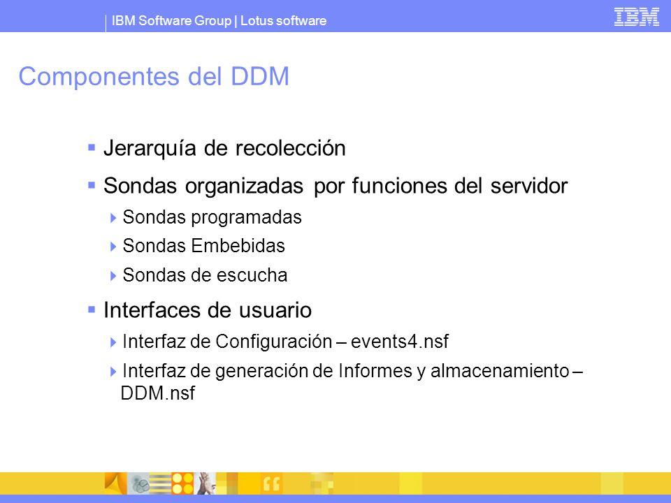 IBM Software Group | Lotus software Componentes del DDM Jerarquía de recolección Sondas organizadas por funciones del servidor Sondas programadas Sond