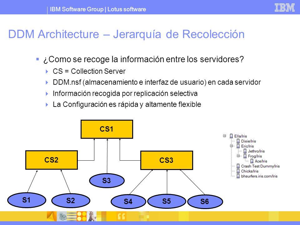 IBM Software Group | Lotus software DDM Architecture – Jerarquía de Recolección ¿Como se recoge la información entre los servidores? CS = Collection S