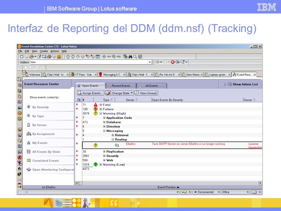 IBM Software Group | Lotus software Interfaz de Reporting del DDM (ddm.nsf) (Tracking)