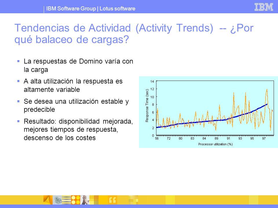 IBM Software Group | Lotus software Tendencias de Actividad (Activity Trends) -- ¿Por qué balaceo de cargas? La respuestas de Domino varía con la carg