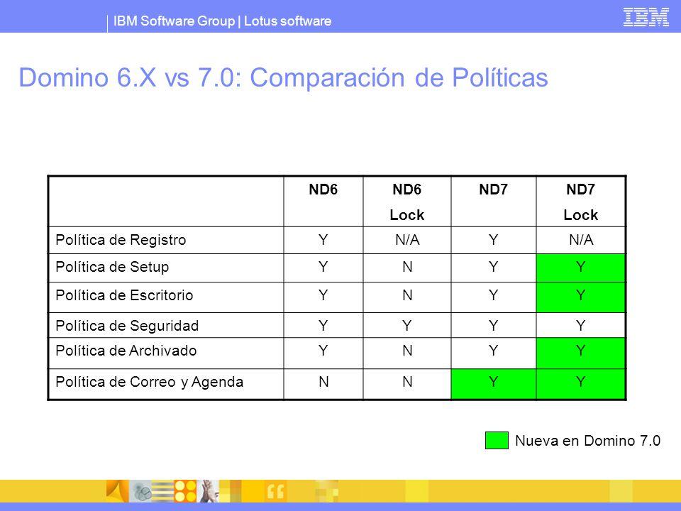 IBM Software Group | Lotus software Domino 6.X vs 7.0: Comparación de Políticas ND6 Lock ND7 Lock Política de RegistroYN/AY Política de SetupYNYY Polí
